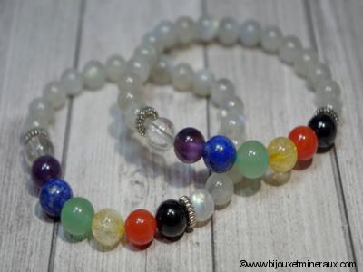 Bracelet Litho - Bracelet Chakra
